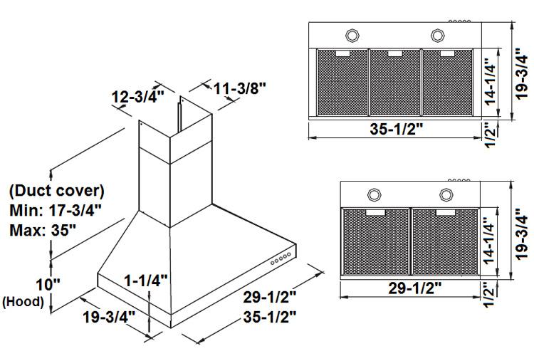 RH-W diagram